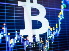 futures bitcoin